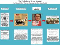 The Evolution of Brand Strategy