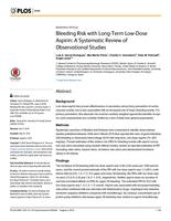 Bleeding Risk with Long-Term Low-Dose Aspirin: A Systematic Review of Observational Studies