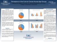 Perceptions of the Cure for Cancer Across Age Groups