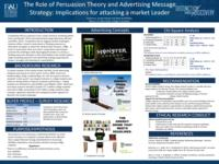 The Role of Persuasion Theory and Advertising Message Strategy: Implications for attacking a market Leader