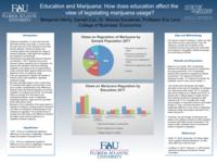 Education and Marijuana: How Does Education Affect the View of Legislating Marijuana Usage?