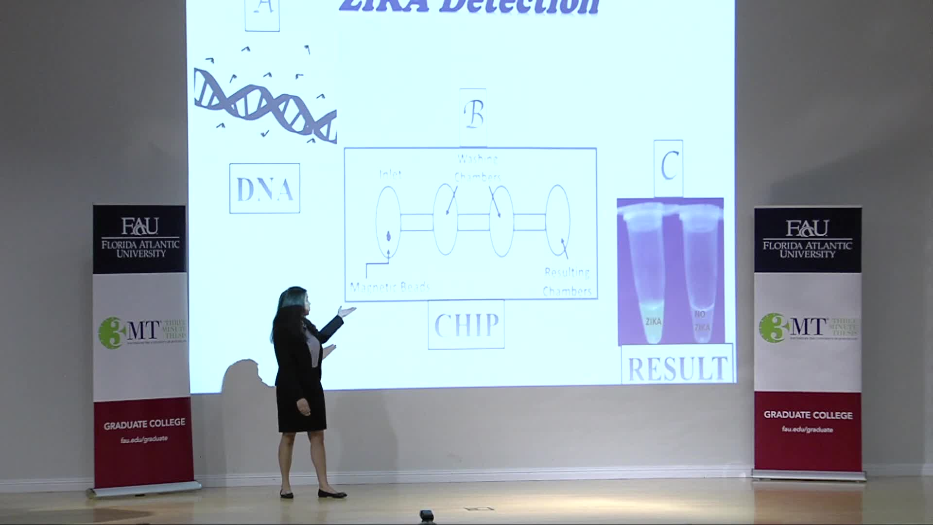 Florida Atlantic University 2018 3MT® Three Minute Thesis Championship - Sandhya Sharma