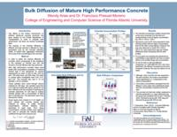 Bulk diffusion of mature high performance concrete