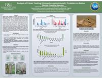 Analysis of Cuban treefrog (osteopilus septentrionalis) predation on native Florida treefrog species