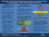 Effects of the Relationship Enhancement® Program on Social Skills, Empathy and Social Support for Adults with Autism Spectrum Disorders.