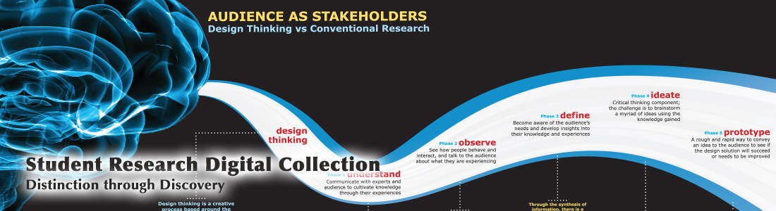 Student Research Digital Collection:  Distinction through Discovery