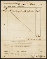 Confederate Navy appropriation form, 1864