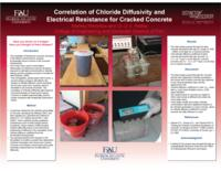 Correlation of Chloride Diffusivity and Electrical Resistance for Cracked Concrete