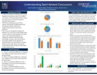 Understanding Sport-Related Concussions