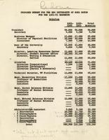 Proposed Budget for the New University at Boca Raton for the 1961-1963 Biennium - Salaries
